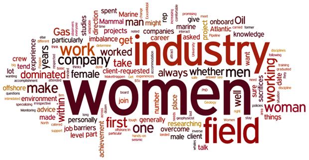 International Women's Day tag cloud