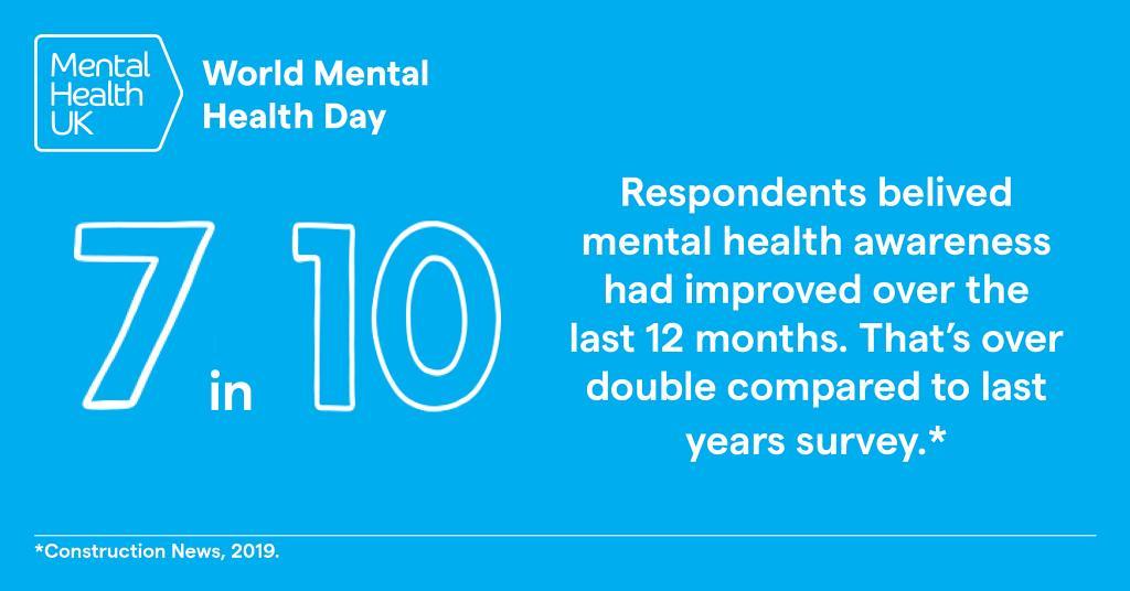 World Mental Health Day Epi Group
